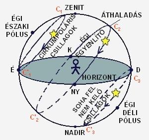 hipertóniás csillagok vero amlodipin magas vérnyomás esetén
